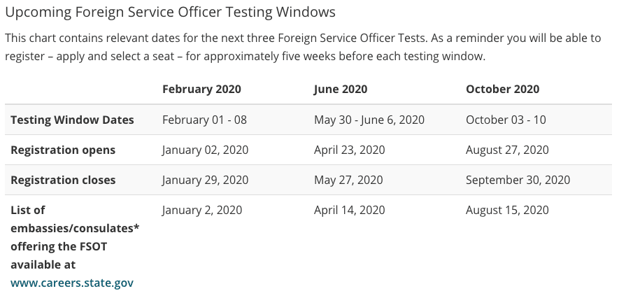 listing of upcoming Foreign Service testing windows for 2020
