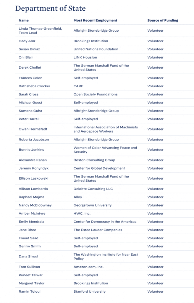 List of the Biden-Harris Department of State transition team